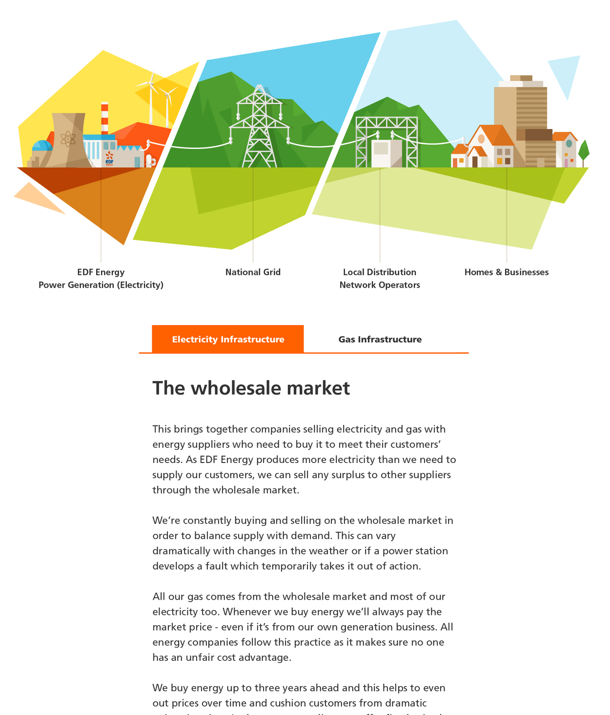 edf energy 'the edf energy trust provides grants to current domestic account holders of edf energy to clear gas and electricity debts owed to edf energy in exceptional.